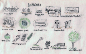 Various Army latrines